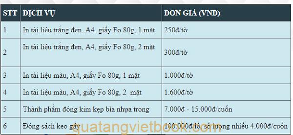 giá in tài liệu tại Vietbook